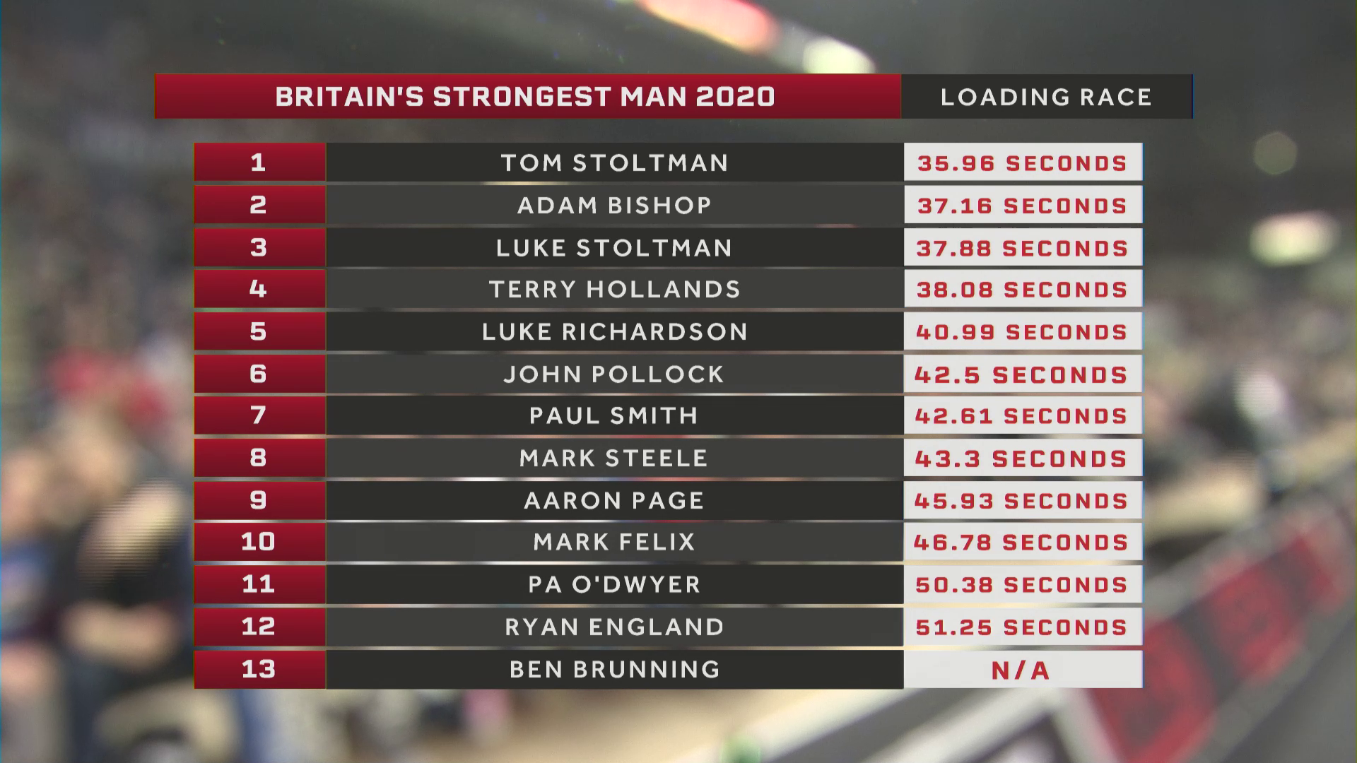 Loading race britains strongest man