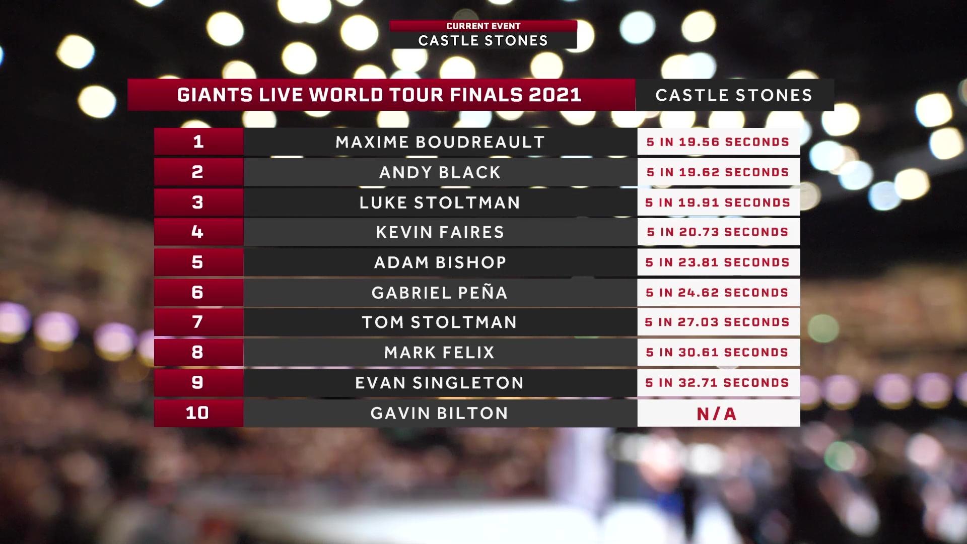 World Tour Finals Glasgow - Atlas Stones
