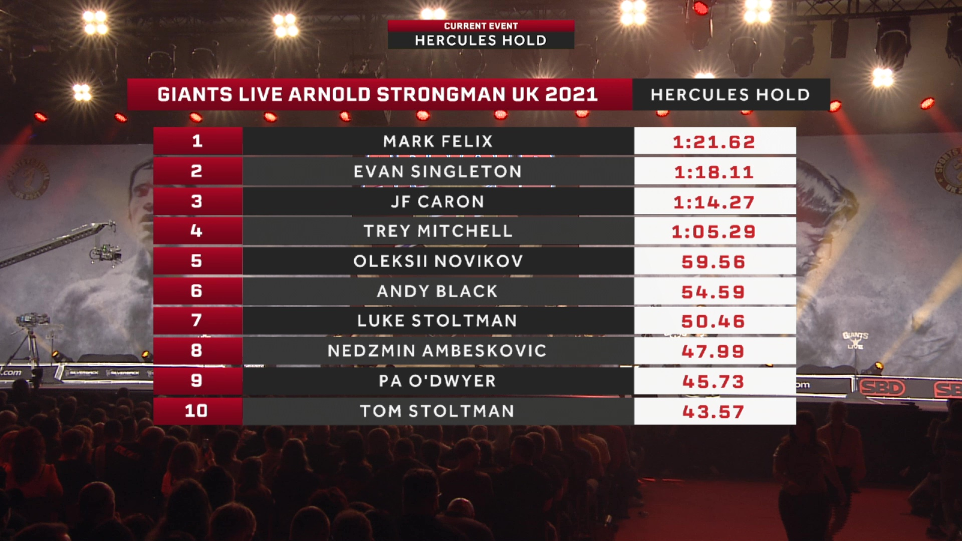 Arnold Classic - Hercules Hold