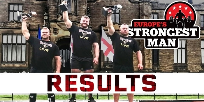 The Future Is NOW! Europe's Strongest Man 2020 RESULTS